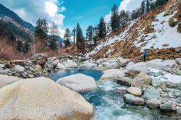 Himachal Pradesh Itinerary Under INR 10K